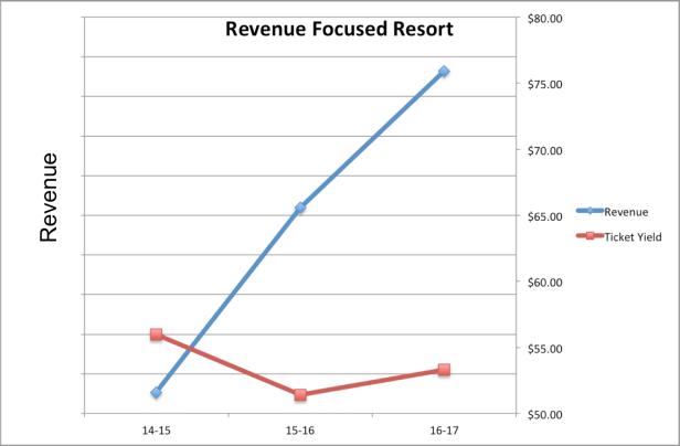 Revenue Focused 03.png